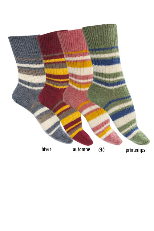 Chaussettes sans couture mohair rayures multicolores